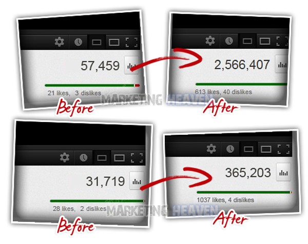 Before and After Of How Our Youtube Views Possitvely Affected Clients Videos