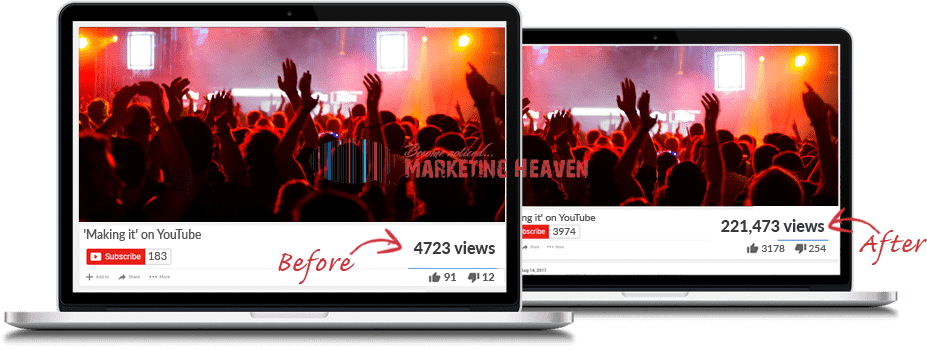 Visualisation of YouTube campaign done by TheMarketingheaven.com to in order to deliver YouTube views
